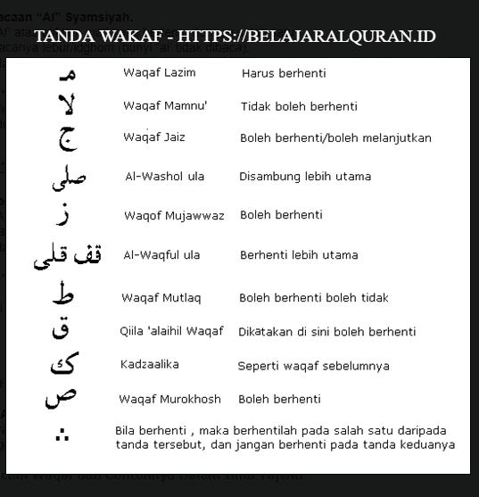 Belajar Tajwid Al-Quran Lengkap