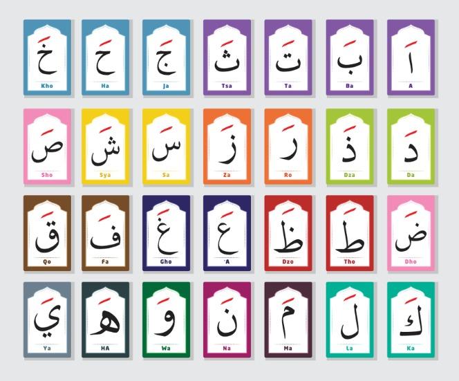 huruf hijaiyah fathah